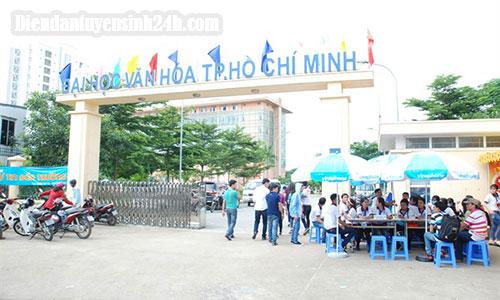Thông Báo Điểm Chuẩn Đại Học Văn Hóa TP.HCM